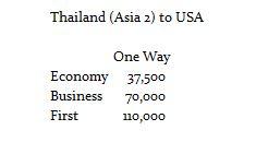 Thailand - USA AA Miles