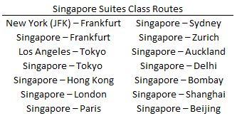 Singapore Suites Class Routes