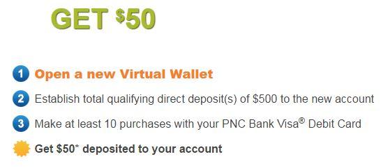 PNC Bank - Get $50 - AYP