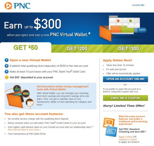 PNC Virtual Wallet - AYP